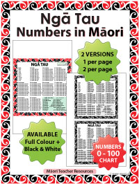 Chart with the Numbers from 0-100 in Maori for classrooms - Teacher Resource
